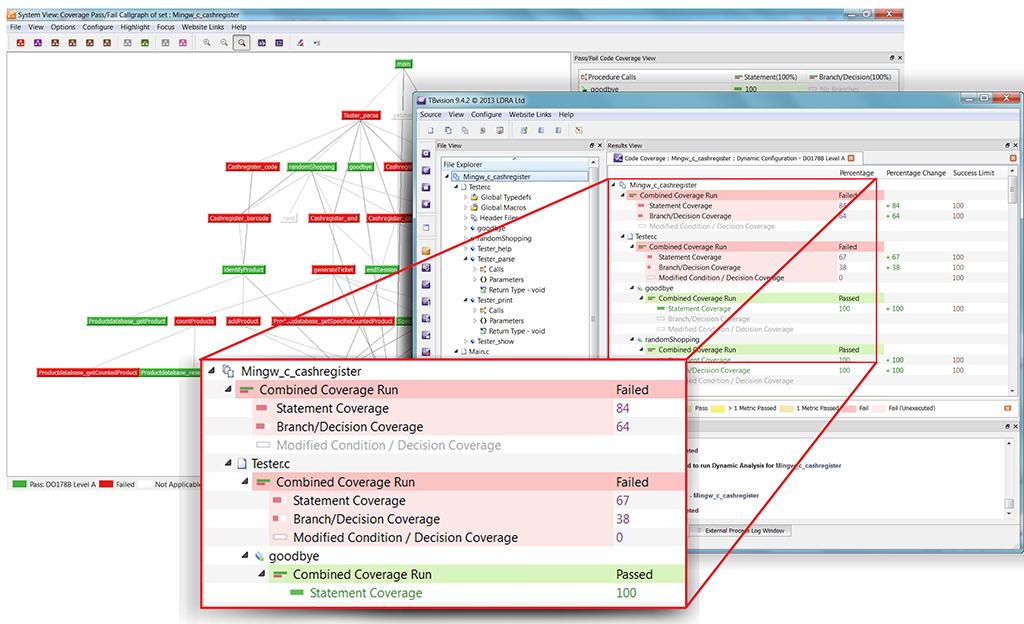 herstellerinitiative software