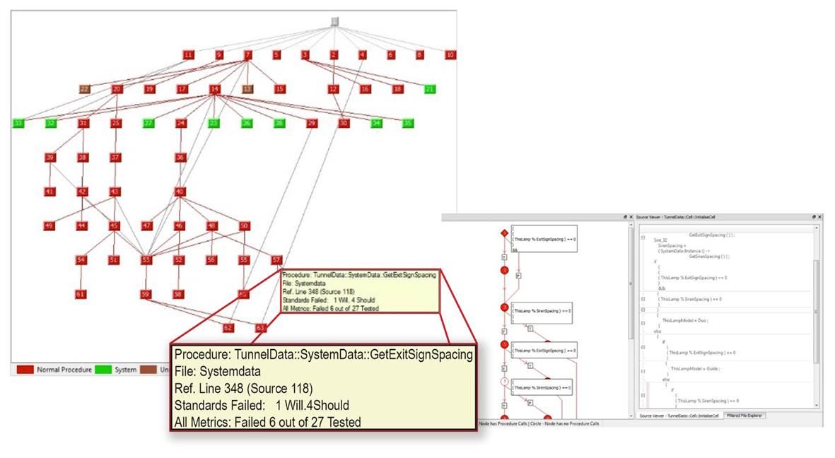 data flow industrial