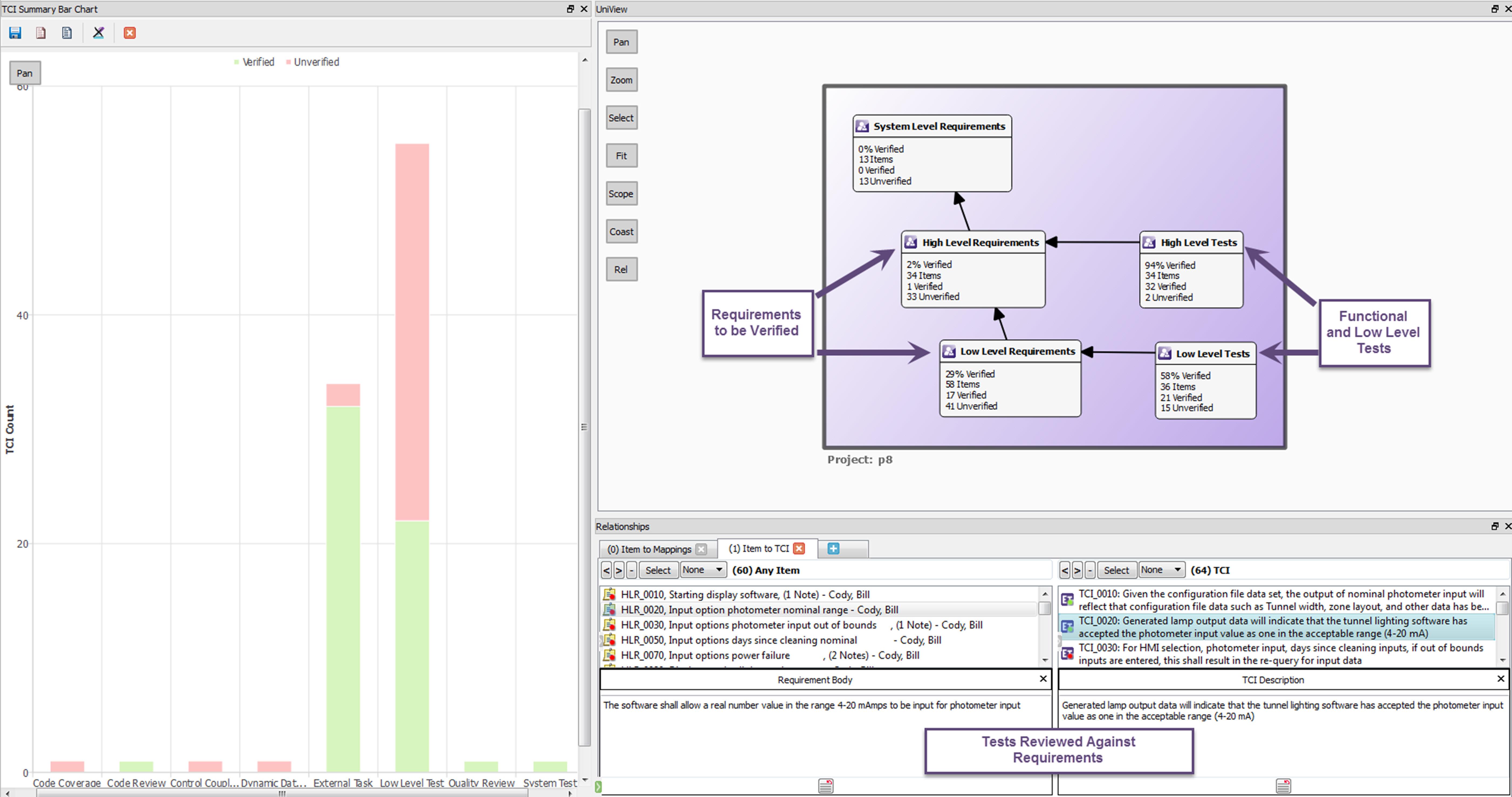 ldra testing tool